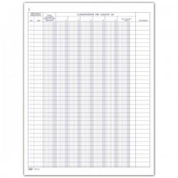 Registri per misuratori fiscali e registratori di cassa - Mancato o irregolare funzionamento - più aliquote